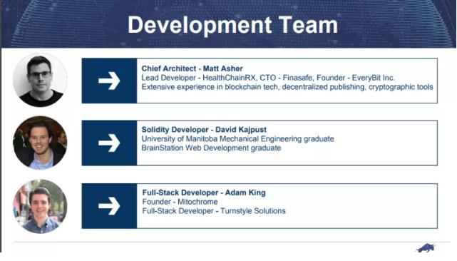 development-williamreview.com