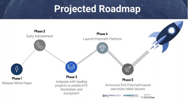 roadmap-williamreview.com