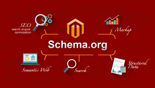 schema-org-williamreview.com